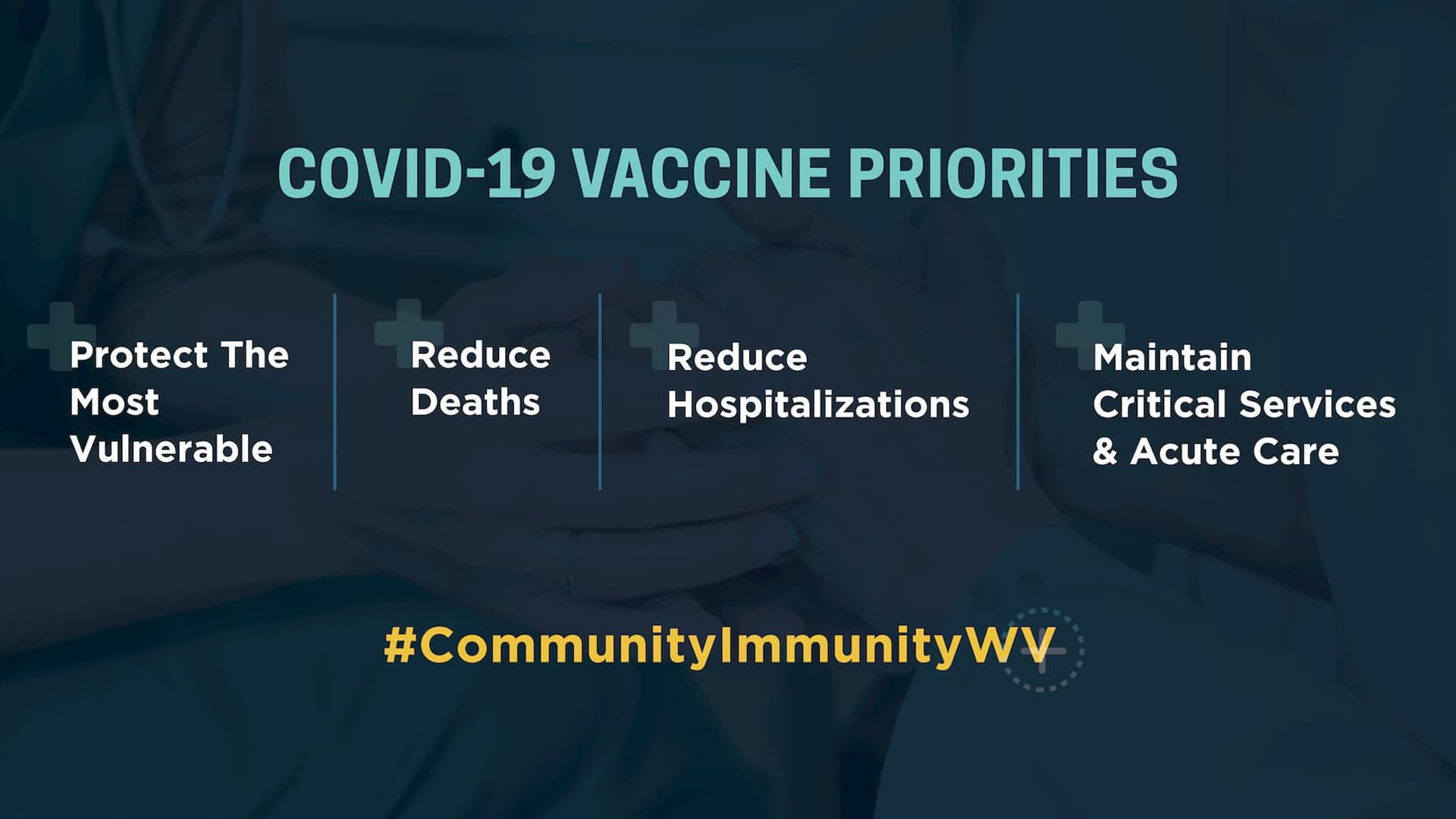 COVID-19 Vaccine Priorities: 1. Reduce the number of deaths. 2. Reduce hospital admittance. 3. Protect the most vulnerable. 4. Maintain hospital capacity.